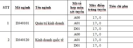 ntqn2-24082015-4e4d2