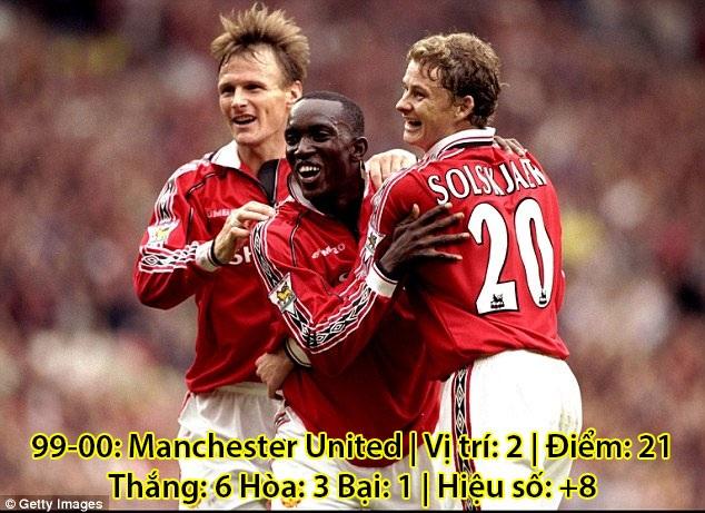 Tương tự mùa giải 96-97, Manchester United khởi đầu hết sức ấn tượng với 9 trận bất bại liên tiếp. Trong đó, song sát trứ danh Andy Cole và Dwight Yorke bùng nổ với 12 lần sút tung lưới đối phương. Và đến vòng đấu thứ 10, thầy trò Alex Ferguson lại thảm bại với tỉ số 5-0. Lần này, đội bóng đã dội cho các nhà ĐKVĐ một gáo nước lạnh là Chelsea. Tuy vậy, Man Utd vẫn bảo vệ thành công ngôi vô địch.