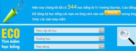Phần mềm ECO cung cấp đầy đủ thông tin tiếng Anh và tiếng Việt
