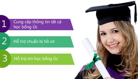 """Dưới đây là những lưu ý """"không thể bỏ qua"""" nếu bạn muốn xin học bổng du học Úc."""