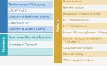 Vào ngày 29/10/2013, bộ Di trú Úc đã đưa ra thông báo mới về những thay đổi sắp tới của