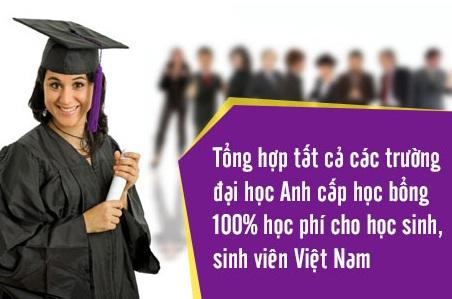 Du học Anh: Tổng hợp tất cả học bổng 100% học phí