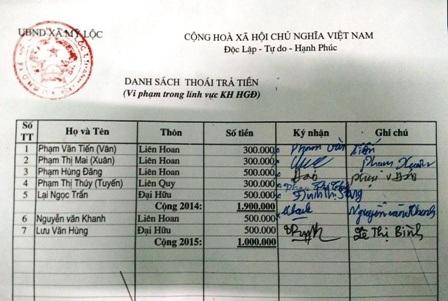Danh sách UBND xã Mỹ Lộc trả lại tiền cho các hộ dân bị xử phạt sai.