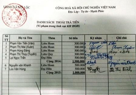 Danh sách các hộ dân được UBND xã Mỹ Lộc trả lại tiền phạt trái quy định.