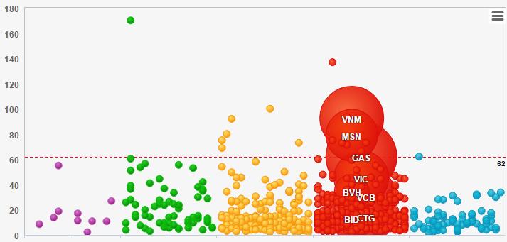 Bản đồ thị trường ngày 17/12 ngập trong sắc đỏ (Vietstock)