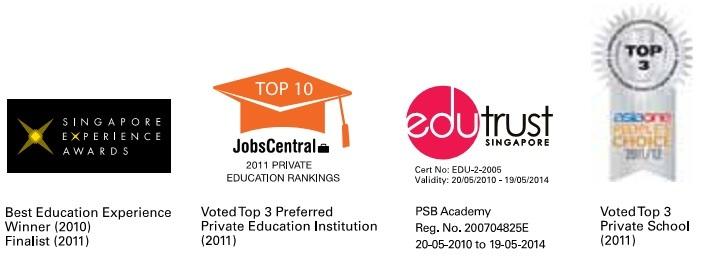 Các giải thưởng của Học viện PSB