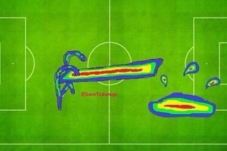 Trong mắt C.Ronaldo, sân bóng như bể bơi