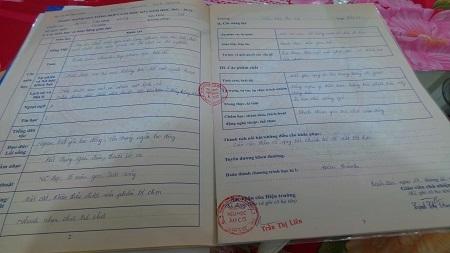 Đánh giá tổng hợp cuối kì của Trường tiểu học Âu Cơ (TP Rạch Giá, Kiên Giang) khi thực hiện