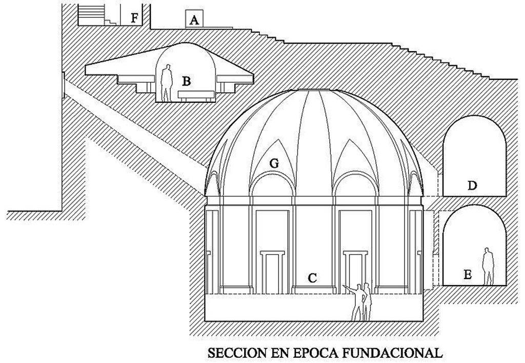 Sơ đồ khu lăng mộ Hoàng gia Tây Ban Nha