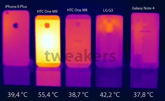 HTC One M9 nóng nhất trong số 5 smartphone cao cấp tham gia bài kiểm tra hiệu năng.