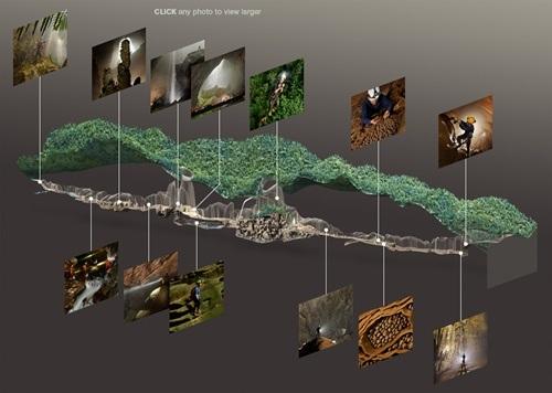 Hình ảnh đồ họa cắt lớp về Sơn Đoòng