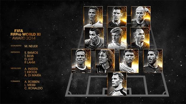 Đội hình tiêu biểu FIFA 2014