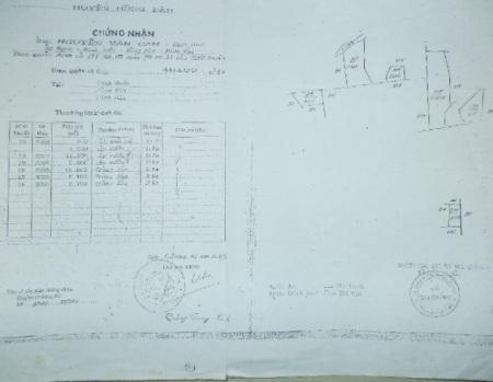 ...và sổ đỏ mà UBND huyện Hồng Dân cấp cho ông Cam.