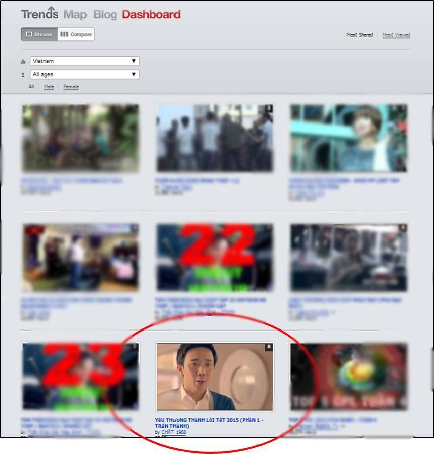 Mẩu quảng cáo của Vinacafé lọt vào top những clip được chia sẻ nhiều nhất trên YouTube VN