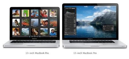Ảnh thực tế MacBook Pro Retina 13-inch: