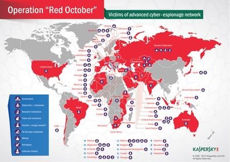 Phạm vi ảnh hưởng của Red October tính cho đến thời điểm hiện tại