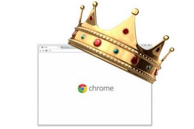 Google Chrome đã sớm vươn lên thống trị thị trường trình duyệt chỉ sau 4 năm xuất hiện