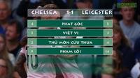 Chỉ số thống kê trận Chelsea 1-1 Leicester