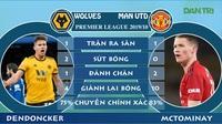 Phong độ, thành tích đối đầu của Wolves với Man Utd