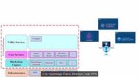V-Chain: nền tảng phát triển và triển khai ứng dụng phi tập trung trên công nghệ Blockchain
