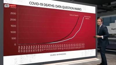 Tình hình dịch Covid-19 ở Anh khi nước này phong tỏa