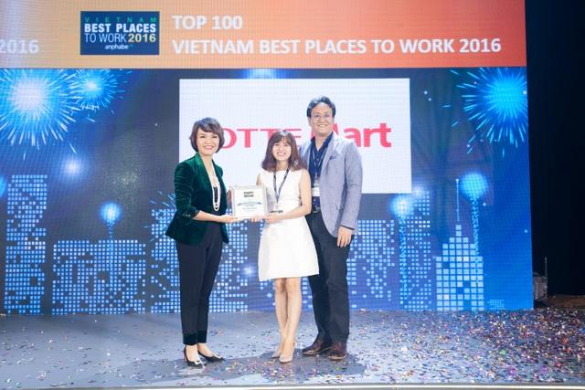 Với nỗ lực trong công tác đào tạo, chú trọng đến các chế độ đãi ngộ cùng lương thưởng cạnh tranh giúp LOTTE Mart tăng hạng trong ngành bán lẻ việc tốt nhất Việt Nam