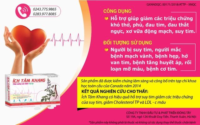 Chuyên gia mách bạn nhận biết sớm suy tim - 1