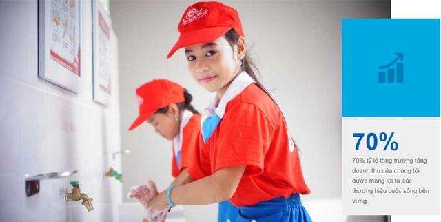 Hàng triệu trẻ em Việt Nam được hưởng lợi từ các chương trình cộng đồng của Unilever.