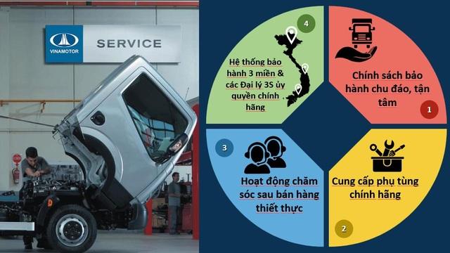 Vinamotor ra mắt xe tải nhẹ Euro 4 và xe khách 47 chỗ hoàn toàn mới - 3