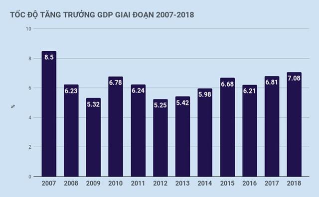 Chào đón 2019, cùng nhìn lại những dấu son đáng nhớ trong lòng người Việt Nam suốt năm qua - Ảnh 6.