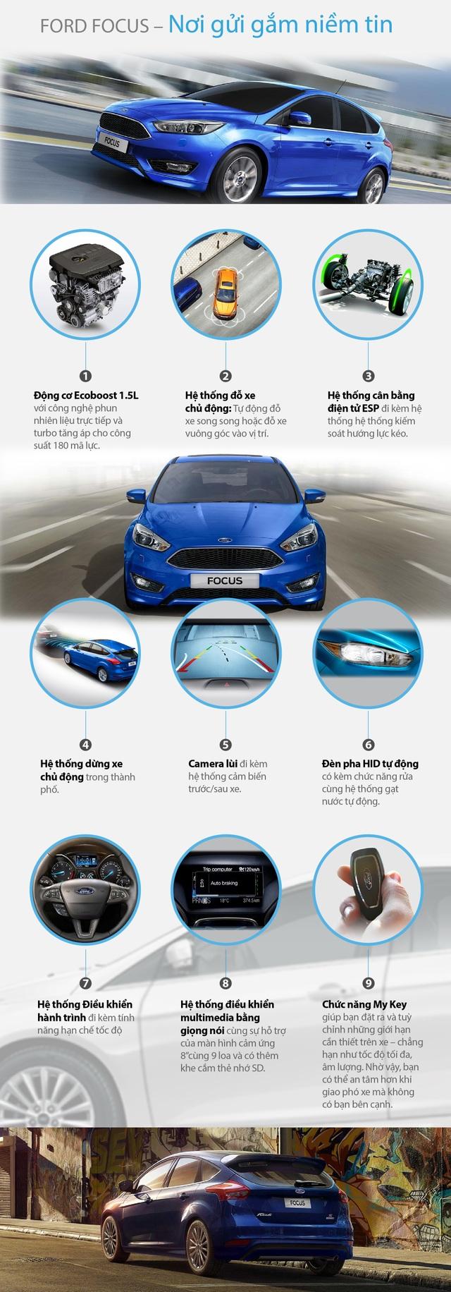 Ford Focus - Nơi gửi gắm niềm tin - 1