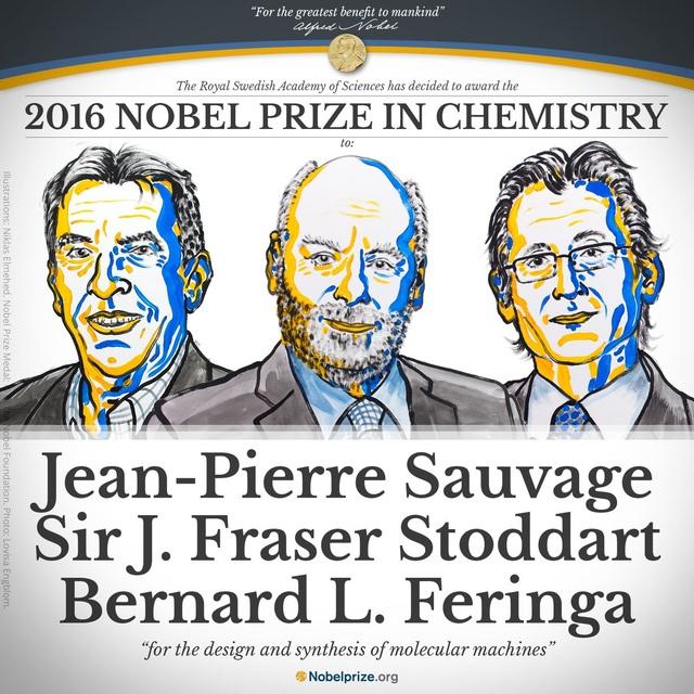 Thông báo của Ủy ban Nobel về các chủ nhân của giải Nobel Hóa học 2016