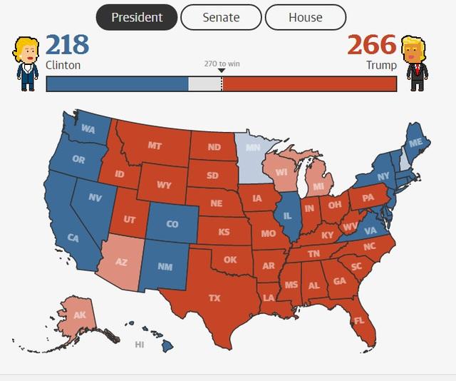 Đồ họa của Guardian cho thấy ông Trump giành 266 phiếu đại cử tri