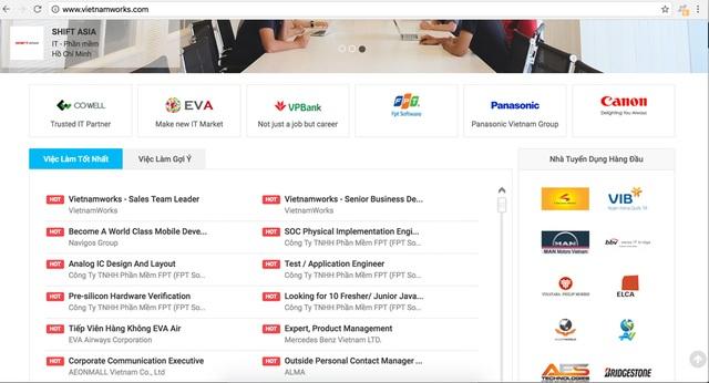 Trang chủ website tuyển dụng việc làm Vietnamworks