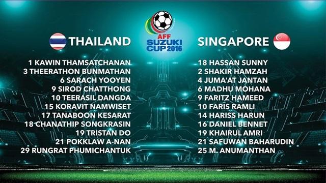 Đội hình xuất phát của Thái Lan và Singapore