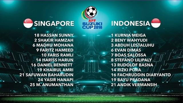 Đội hình xuất phát ở trận Singapore-Indonesia
