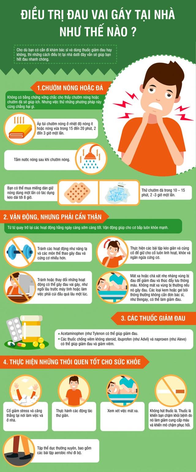 Inforgraphic: Điều trị đau vai gáy tại nhà như thế nào? - 1