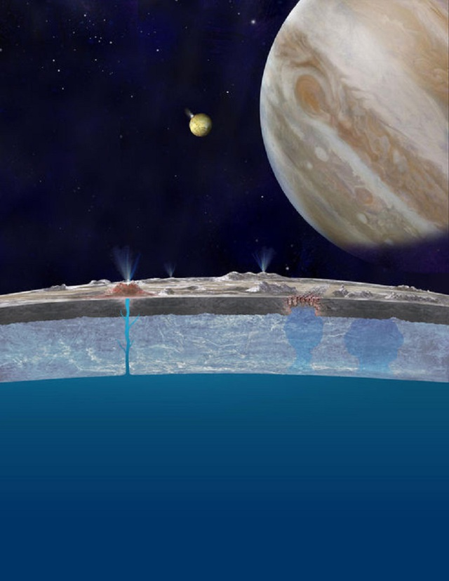 Hỉnh ảnh minh họa của các rãnh và bề mặt đứt gãy trên Europa cho thấy khả năng làm cho nước có thể tiến tới bề mặt của Europa. Muối clorua trong đại dương ngầm tạo thành những bong bóng hướng lên bề mặt của mặt trăng đóng băng này.