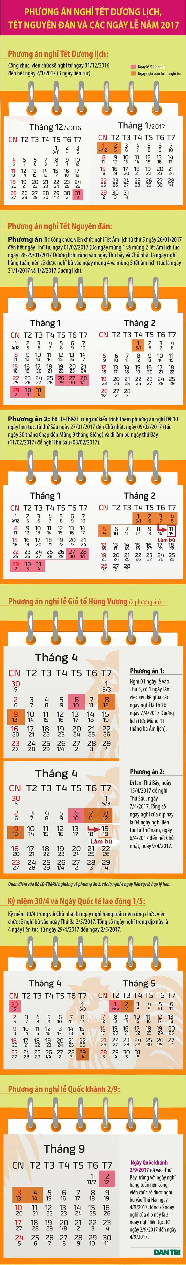 Infographics: Đề xuất lịch nghỉ Tết, Giỗ Tổ Hùng Vương và Quốc khánh 2/9 năm 2017 - 1