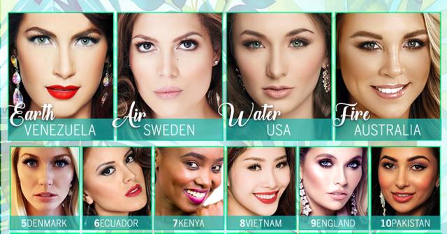 Bảng dự đoán Top 10 hoa hậu trái đất 2016 của Missosology