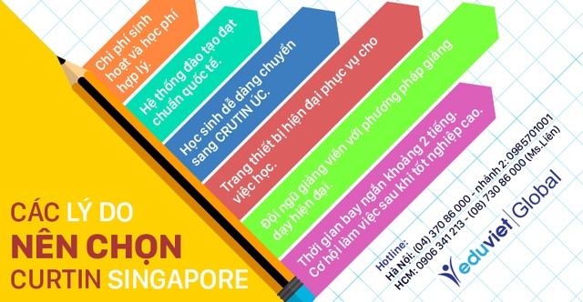 Tuần lễ du học Singapore cùng Đại học Curtin với học bổng hấp dẫn - 2
