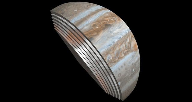 Mây của sao Mộc có nguồn gốc rất sâu - 1