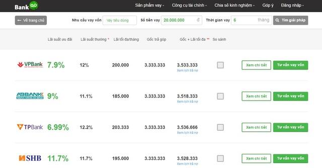 Từ GoBear tới BankGo: Công cụ so sánh tài chính trực tuyến đang gây sốt ở Việt Nam - 3