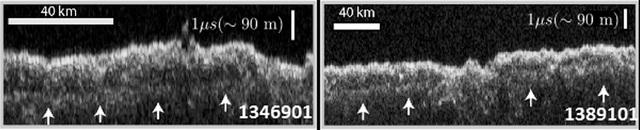 Hai bức ảnh cho thấy dữ liệu của ra-đa Shallow chỉ ra lượng nước đóng băng phong phú ở bên dưới bề mặt khu vực Utopia Planitia trên sao Hỏa.