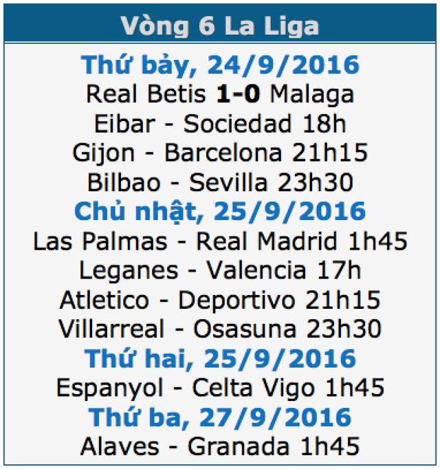 Barcelona và 3 điểm sống còn tại El Molinon - 1