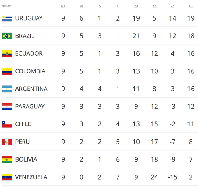 Thiếu vắng Messi, Argentina hòa thất vọng Peru - 4