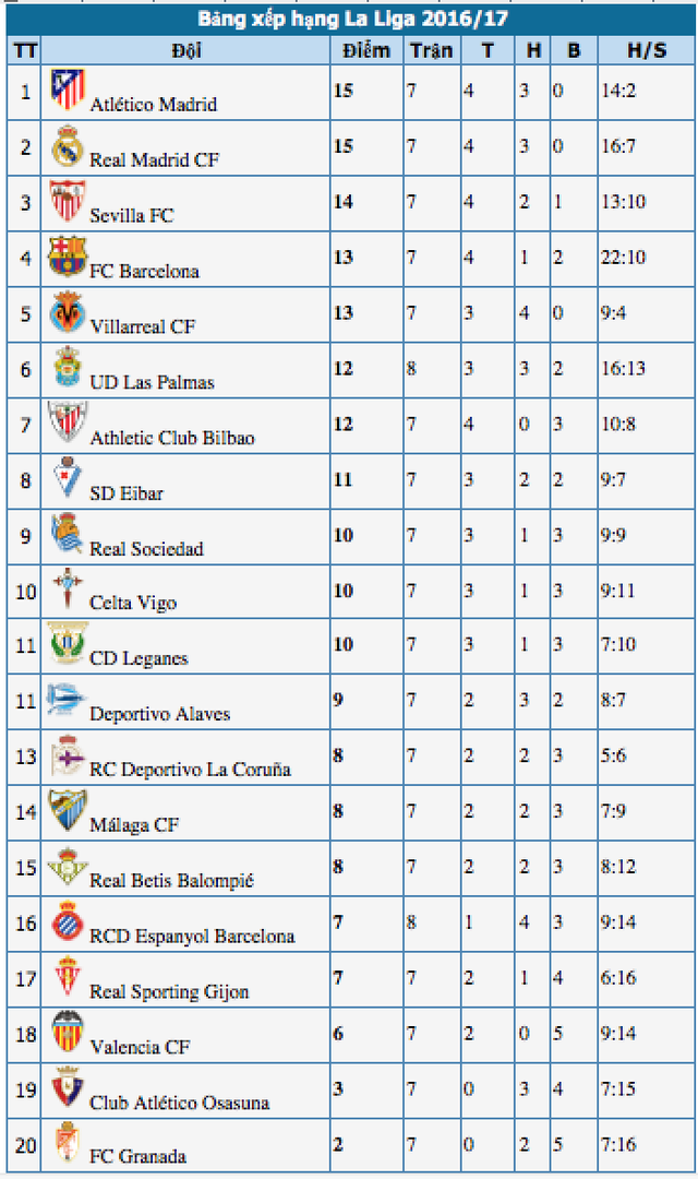 Barcelona thoát khỏi cuộc khủng hoảng tại La Liga? - 4