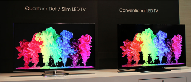 Công nghệ Quantum Dot cho màu sắc nổi bật và độ sáng trội hơn rất nhiều so với TV LED cũ
