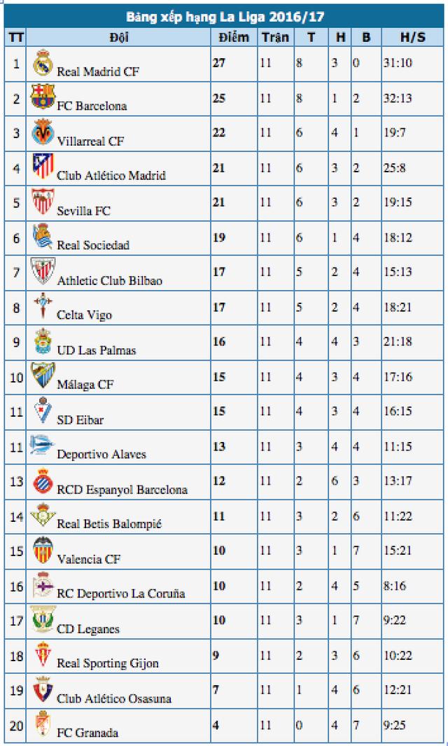 Messi và Suarez giúp Barcelona ngược dòng hạ Sevilla - 5