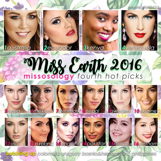 Bảng xếp hạng thí sinh xuất sắc nhất của cuộc thi Hoa hậu Trái đất 2016 do Missosology bình chọn.